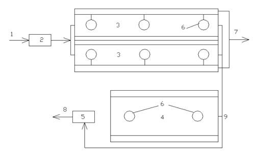 Схема 2: Передовая технологическая схема биологической очистки сточных вод.  1- подача сточных вод; 2...